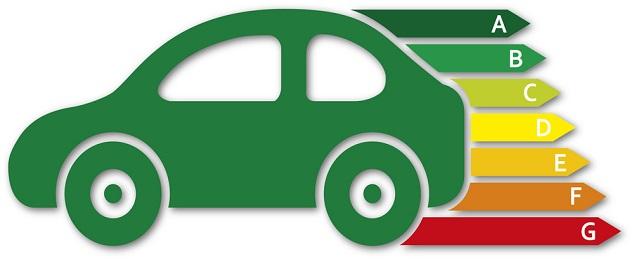 Energielabel auto