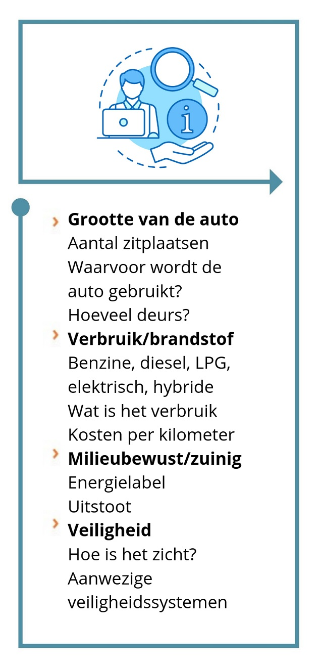 Stap 1: Eerste auto kopen