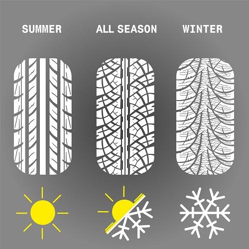 Verschillen zomerbanden en winterbanden